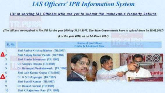 GSG Ayyangar, S.K.Panda leads in hiding mandatory property disclosures : 74 Tripura cadre IAS officials fail to file IPR for 2016 as per MHA report : Organized Govt corruption under scanner