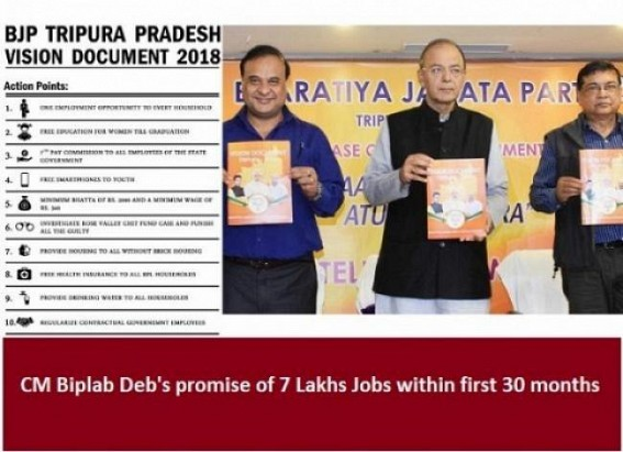 Biplab's 'JUMLA' promise of 7 Lakhs Jobs within first 30 months, BJP's Vision Document's '7th CPC', 'Employment for Each Household', 'Free Smartphone for Each Youth' promises lack funding from Centre