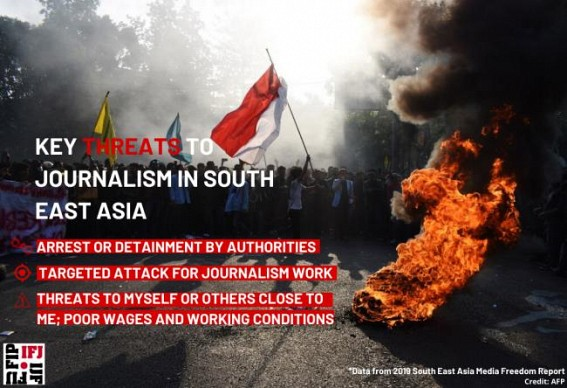 Holding the Line: South East Asia Media Freedom Report